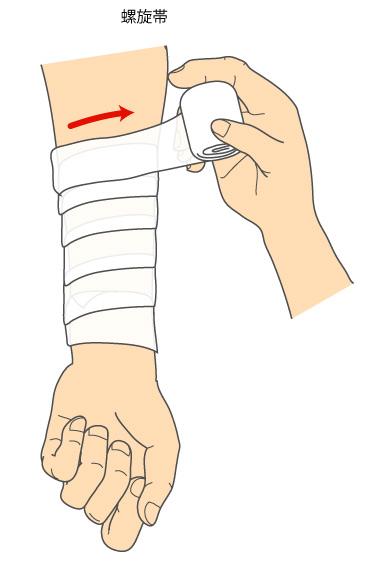 http://nursereport.net/illust/bandage_02.jpg