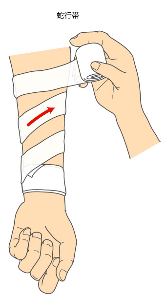 http://nursereport.net/illust/bandage_03.jpg