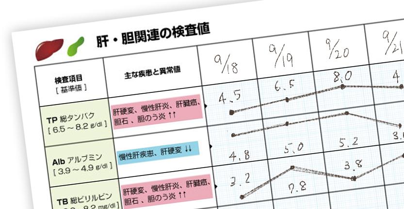 http://nursereport.net/illust/data_inputimage.jpg